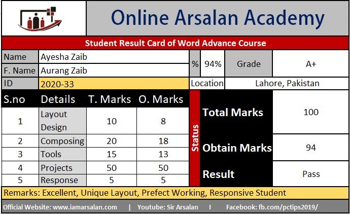 Ayesha Zaib Result Card