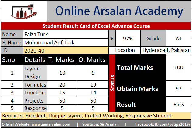 Faiza Turk Result Card Ms Excel Course – ID 2020-40