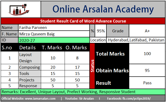 Fariha Parveen Result Card Ms Word Course