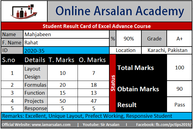 Mahjabeen Result Card Ms Excel Course