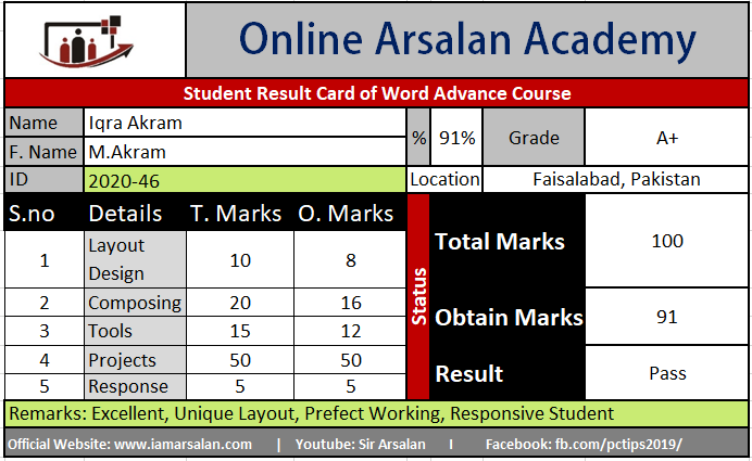 Iqra Akram Result Card Ms Word Course - ID 2020-46