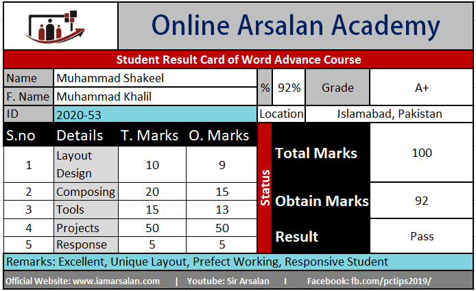 Muhammad Shakeel Ms Word Course - ID 2020-53