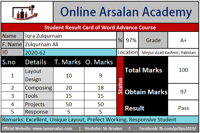 Iqra Zulqurnain Result Card Ms Word Course - ID 2020-62