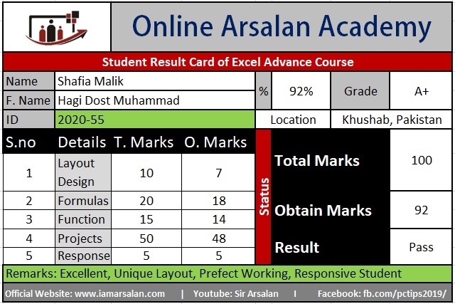 Shafia Malik Result Card Ms Excel Course - ID 2020-55