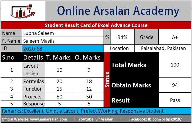 Lubna Saleem Result Card Ms Excel Course - ID 2020-68