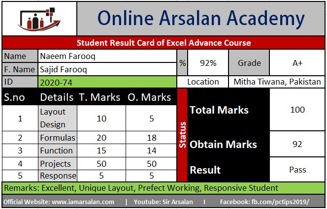 Naeem Farooq Result Card Ms Excel Course - ID 2020-74
