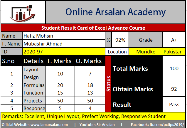 Hafiz Mohsin Result Card Ms Excel Course – ID 2020-97