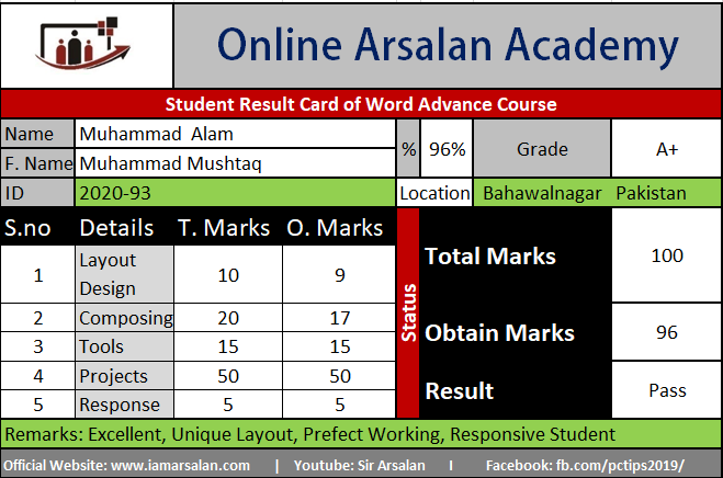 Muhammad Alam Result Card: Ms Word Course