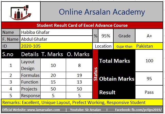 Habiba Ghaffar Result Card : Ms Excel Course