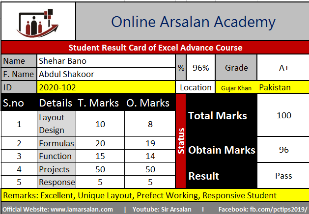 Shehar Bano Result Card Ms Excel Course