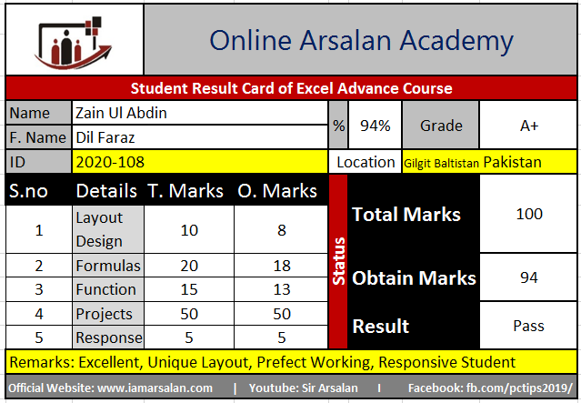 Zain Ul Abdin Result Card Ms Excel Course