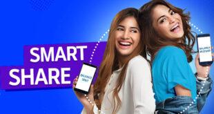 elenor Balance Share Code - Telenor to Telenor Balance Share